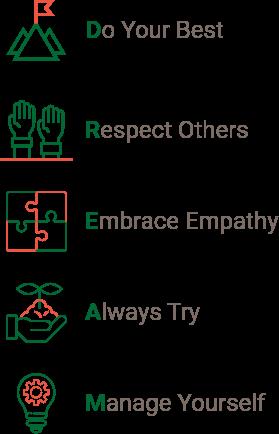 Mission Values